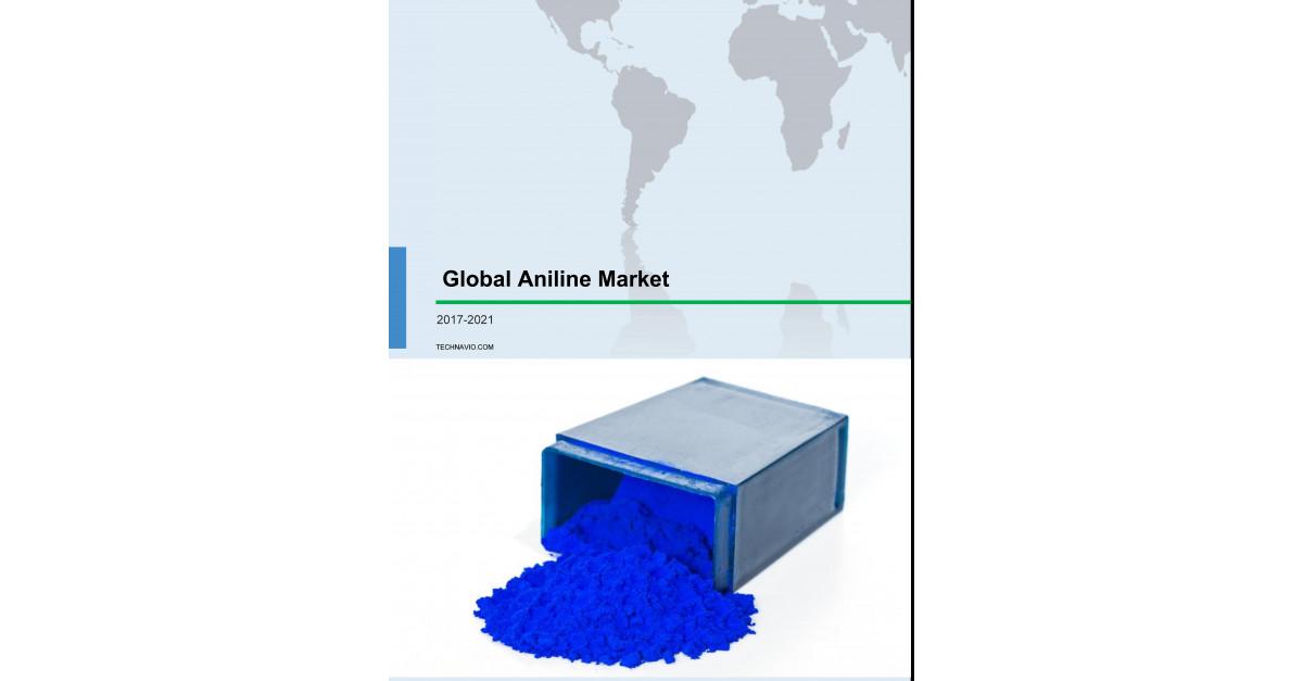 Aniline Market - Research Report, Market Analysis - Technavio