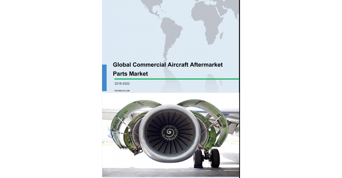 Commercial Aircraft Aftermarket Parts Market | Size, Share
