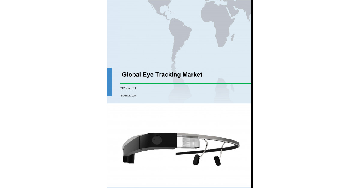 Global Eye Tracking Market - Industry Trends and Analysis