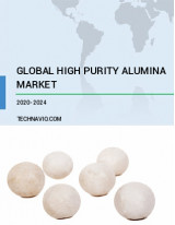 High Purity Alumina Market by Application, Type, and Geography - Forecast and Analysis 2020-2024
