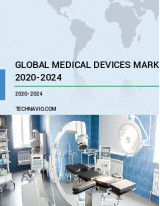 Medical Devices Market by Product and Geography - Forecast and Analysis 2020-2024